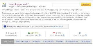 Site info buatblogger.net