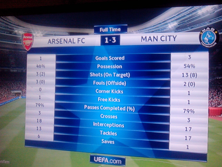 Skor akhir main pes 2017 arsenal vs man city