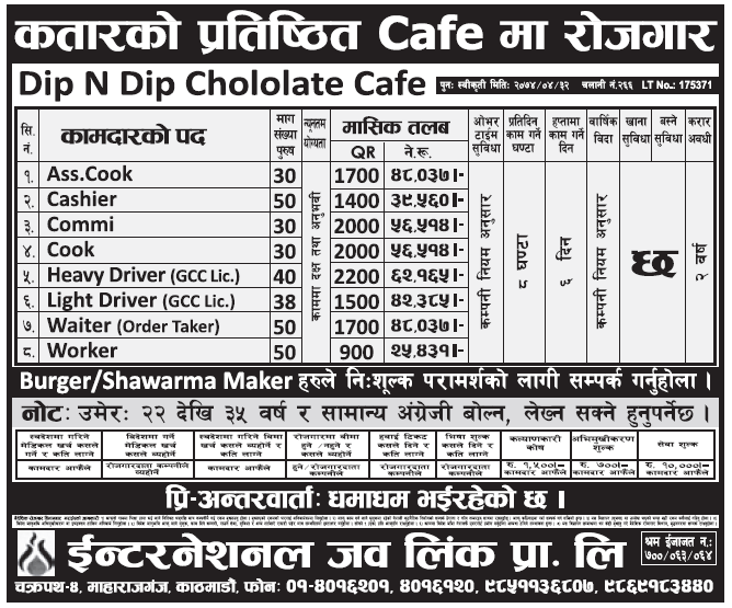 Jobs in Qatar for Nepali, Salary Rs 62,165