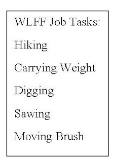 Wildland firefighter job tasks: hiking, carrying weight, digging, sawing, moving brush