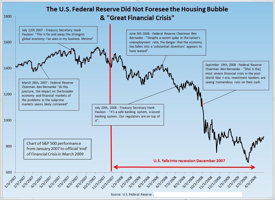 the economic crisis in america How did a crisis in the american housing market threaten to drag down the entire  global economy it began with mortgage dealers who issued mortgages with.