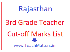 image : Rajasthan 3rd Grade Teacher Cut-off Marks 2021 @ TeachMatters