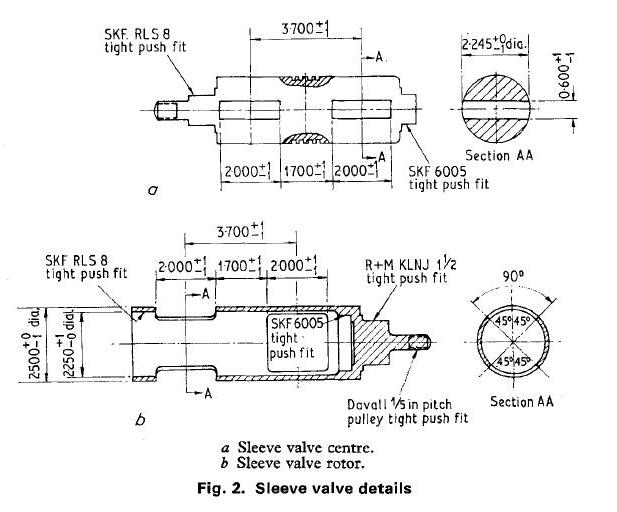 one advantage of this type of valve over a two-stroke disc valve engine is  that the sleeve valve engine can be much narrower  a twin cylinder disc  valve