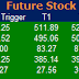 Most active future and option calls ( Pre Market Tips ) for 11 Aug 2016