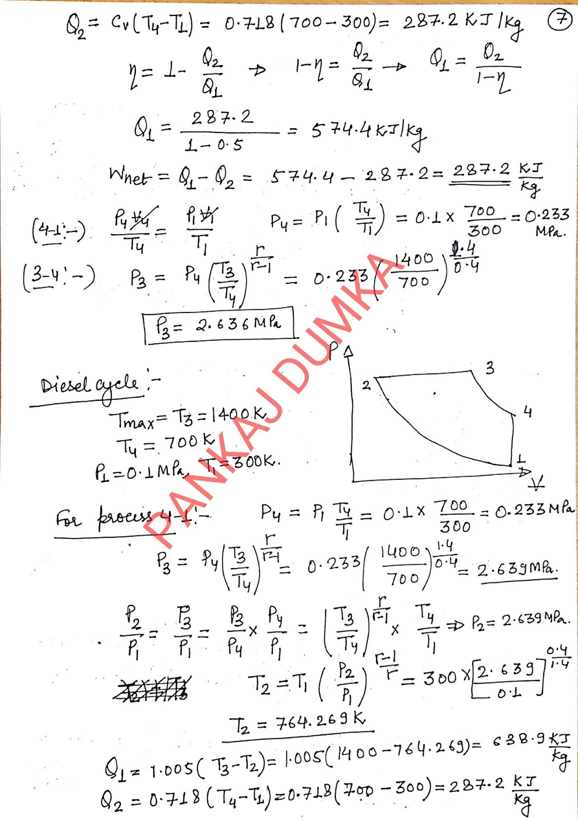 And pdf by basic thermodynamics nag applied pk