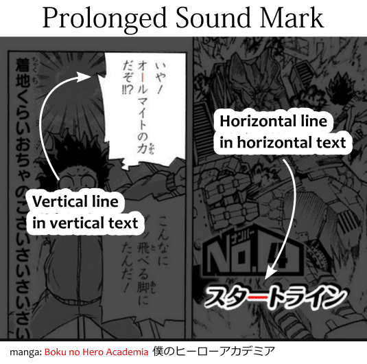 The prolonged sound mark in Japanese, or chouonpu 長音符, being used in horizontal text as a horizontal line and vertical text as a vertical line, as shown in the manga Boku no Hero Academia 僕のヒーローアカデミア