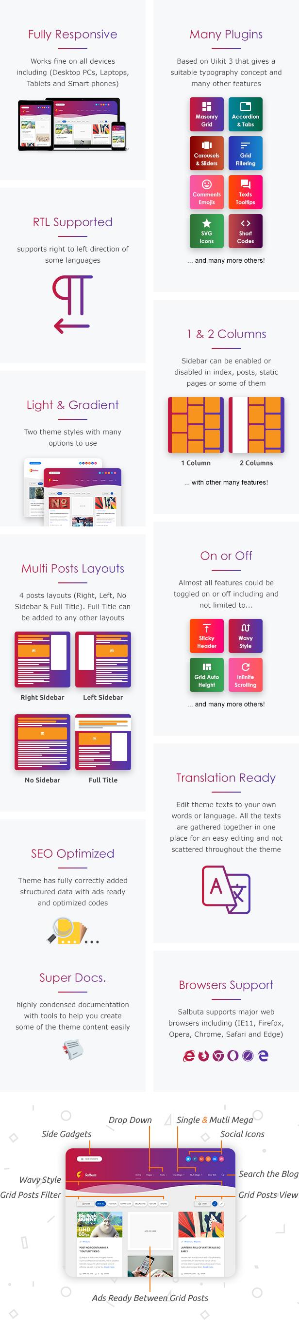 Salbuta Blog & Personal Responsive Blogger Theme Features DOWNLOAD