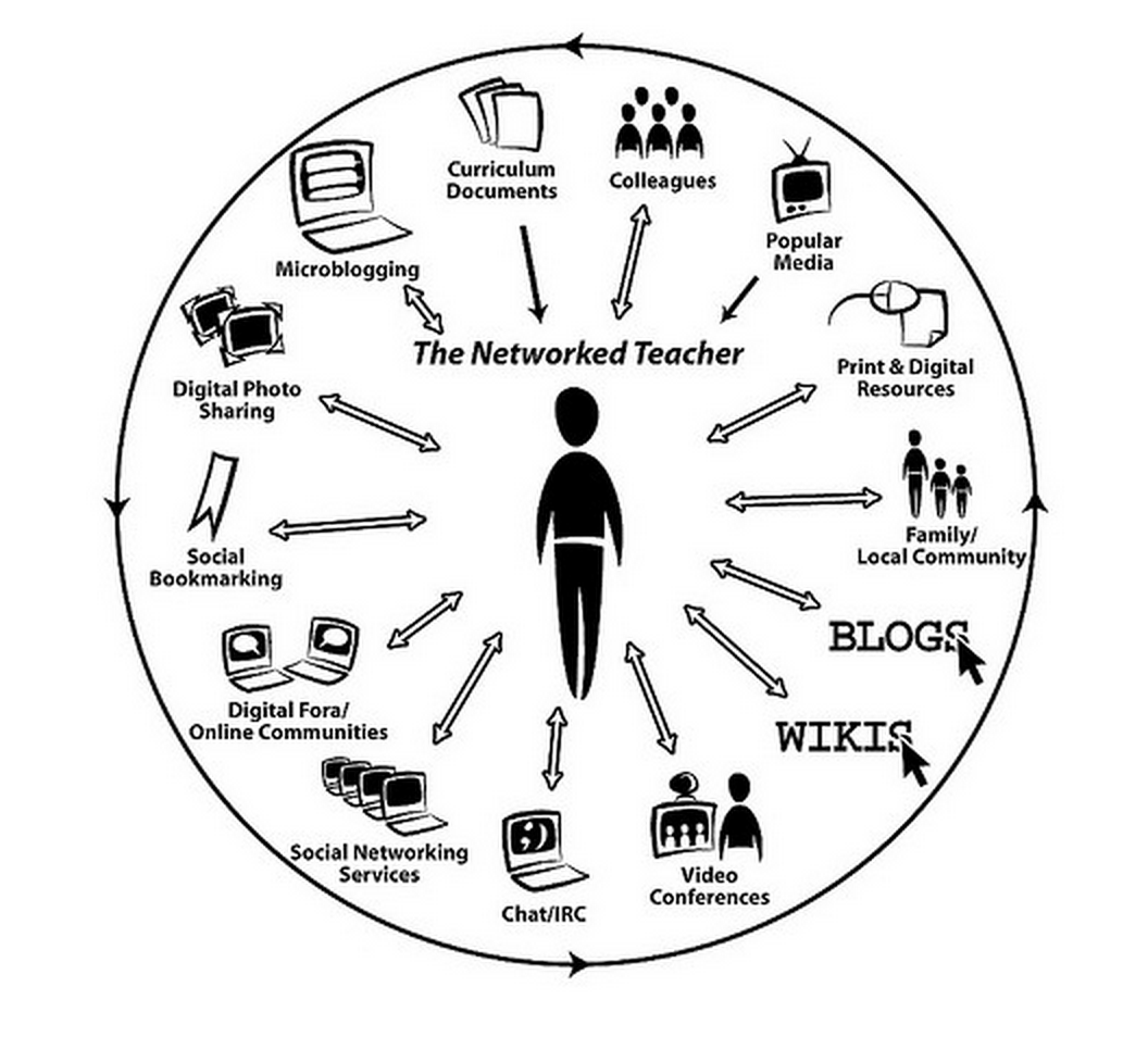 Reflective Online Teaching: Challenges of Student-Centered