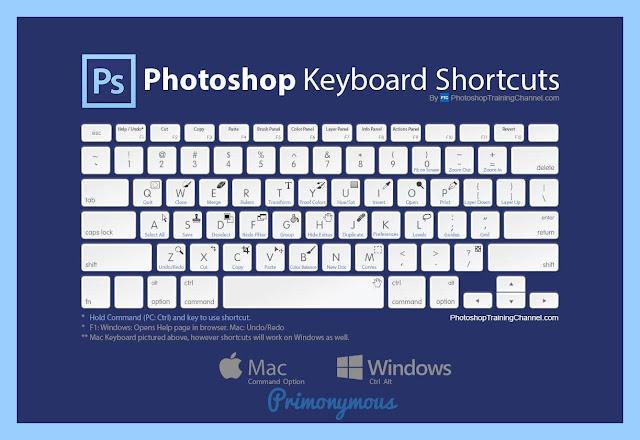40 Shortcut Adobe Photoshop Pada Keyboard untuk Windows dan Mac