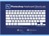40 Shortcut Adobe Photoshop Pada Keyboard untuk Windows dan Mac