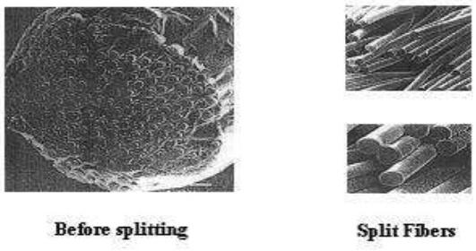 Nanofibers from Bicomponent fibers