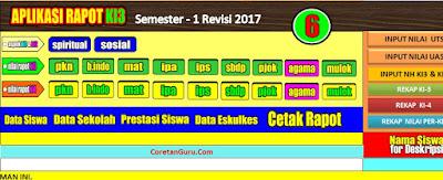Aplikasi Raport K13 SD Kelas 3 dan 6 Semester 1 Tahun 2017 Mudah Penggunaan