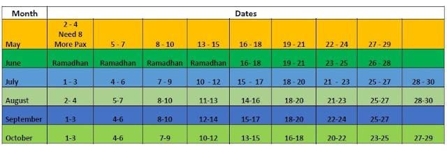 Schedule Komodo Open Trip 2019