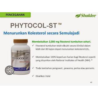 set-kolesterol-shaklee