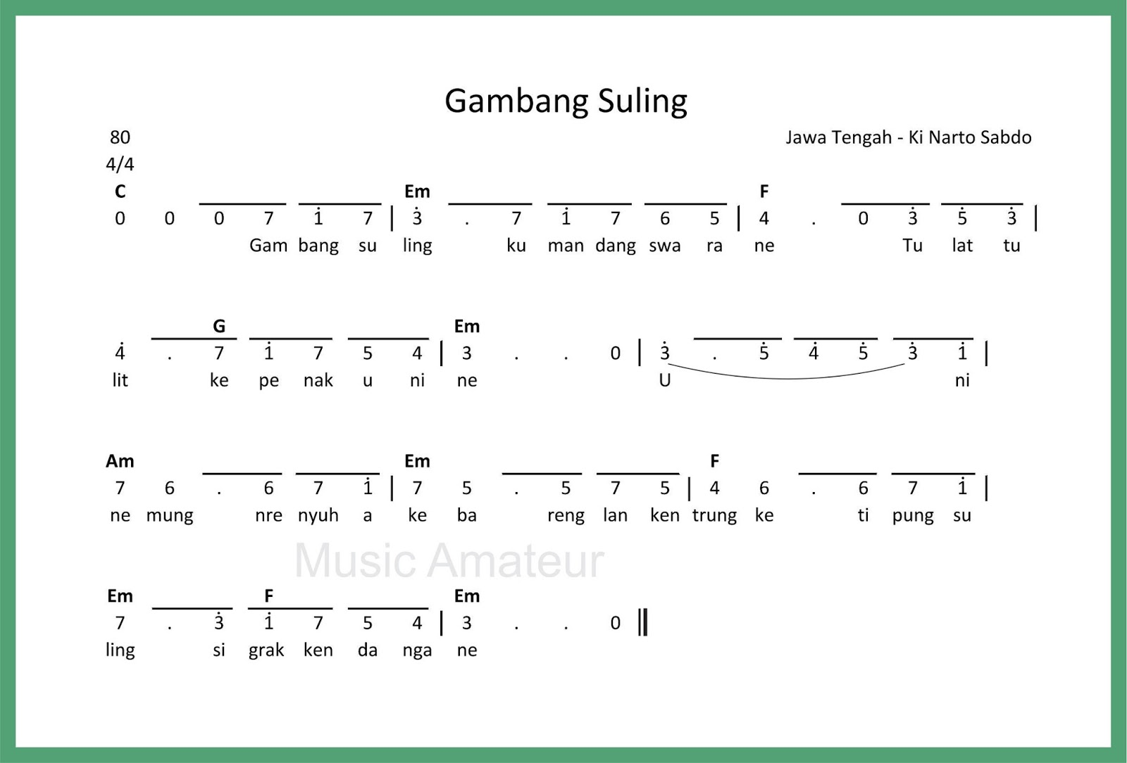 Not Angka Gambang Suling - SEPUTAR MUSIK