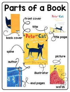 Kindergarten anchor charts that are ready to print and use. Print this anchor chart for individual or small group use or print a poster of this anchor chart at Vista Print. You will use this parts of a book anchor chart again and again. Click to check out more $1 anchor charts.