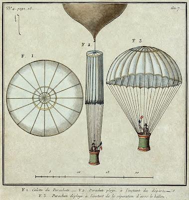 Parachute plans