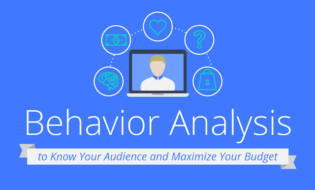 Maximize Your Content Marketing Budget with Behavior Analysis - infographic