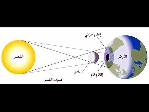 الكسوف الشمسي والخسوف القمري