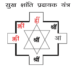 best jyotish for totke , safalta hetu tabij totka