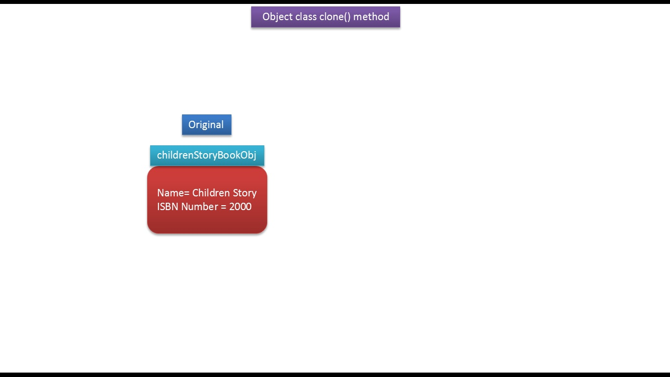 Java ee java tutorial java object classclone method java tutorial java object classclone method baditri Gallery