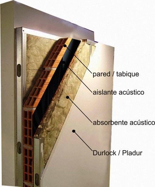 Aislamiento acustico paredes interiores - Aislante acustico para paredes ...