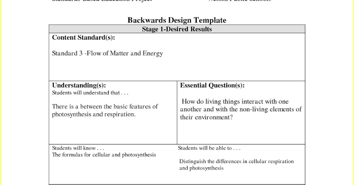 Backward design lesson plan template home design backwards design lesson plan template 28 images saigontimesfo
