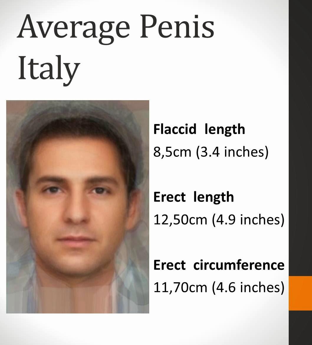 Average Italian Penis Size 56