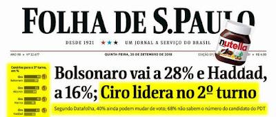 Capa da Folha destacando Ciro