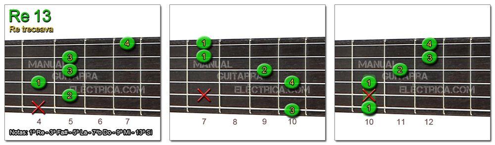 Acordes Guitarra Re Treceava - D 13
