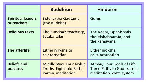 Tao Buddhism