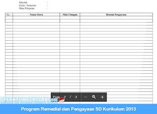 Program Remedial dan Pengayaan SD Kurikulum 2013