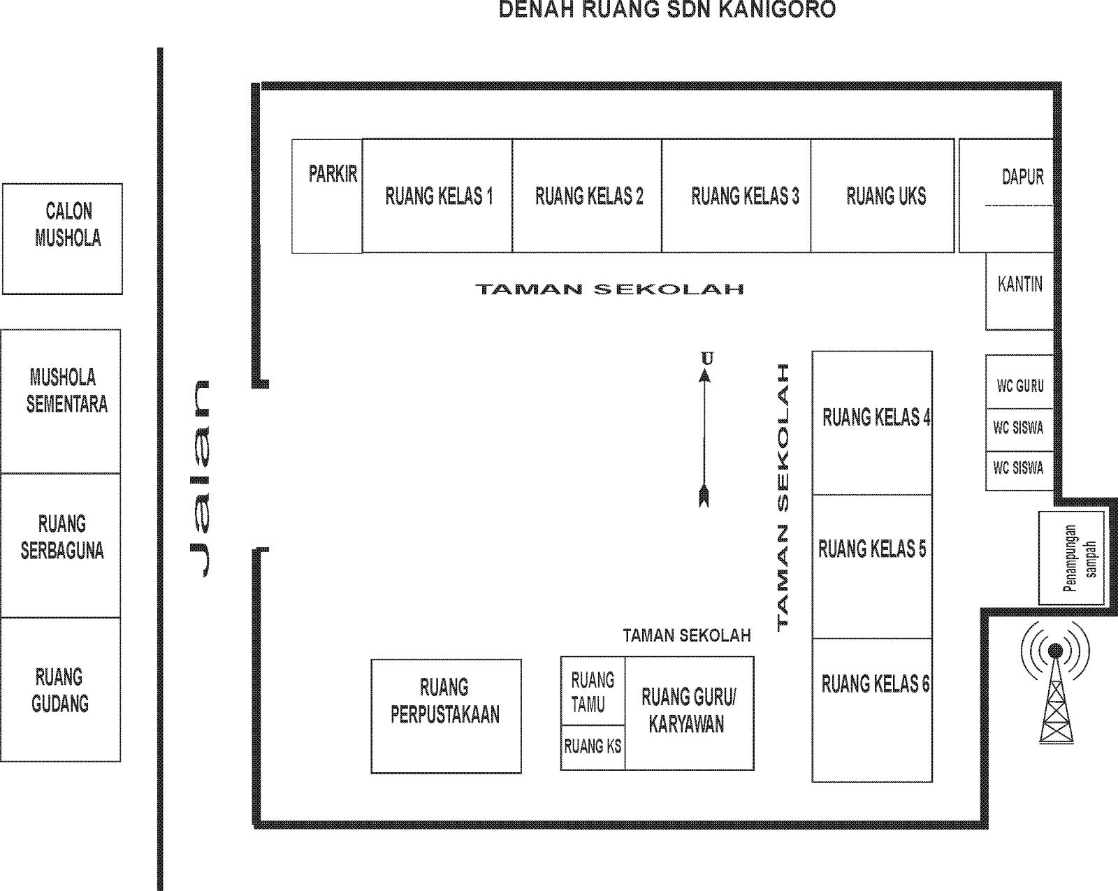 Sekolah Dasar Negeri Kanigoro: Denah ruang SDN Kanigoro
