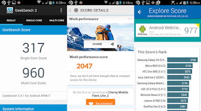 Cherry Mobile Flare Lite 2 Benchmark Scores