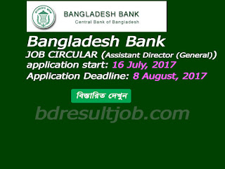 Assistant Director (General) of Bangladesh Bank Job Circular