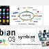 Tai Facebook cho điện thoại Symbian miễn phí