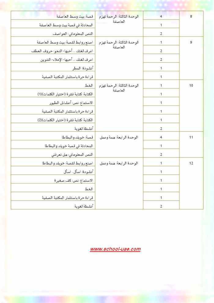 الخطة الفصلية لمادة اللغة العربية للصف الثانى الفصل الدراسى الأول 2019-2020 - مدرسة الامارات