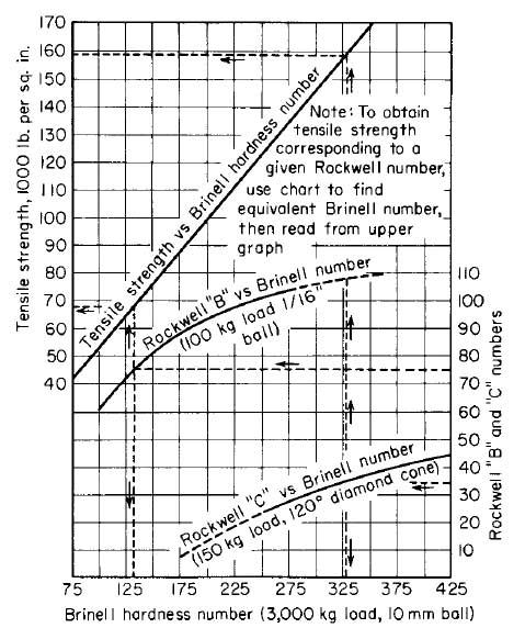 International 284 Wiring Diagram Wiring Source