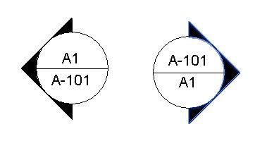 Elevation Symbol Rotation????   Revittize