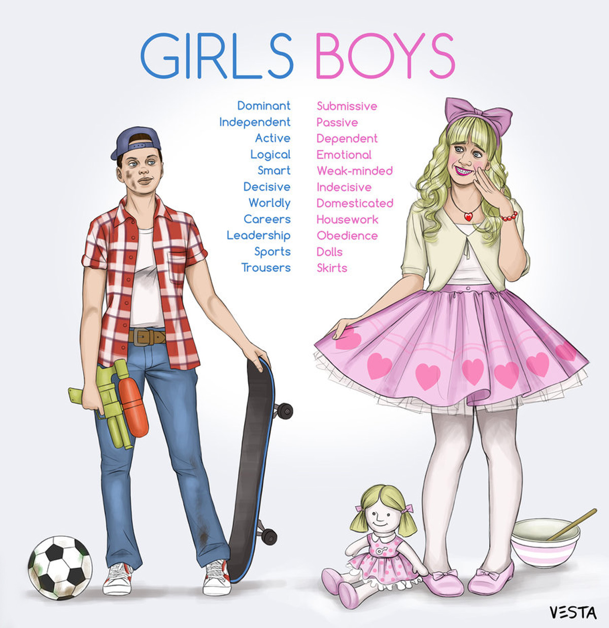 Male And Female Gender Roles