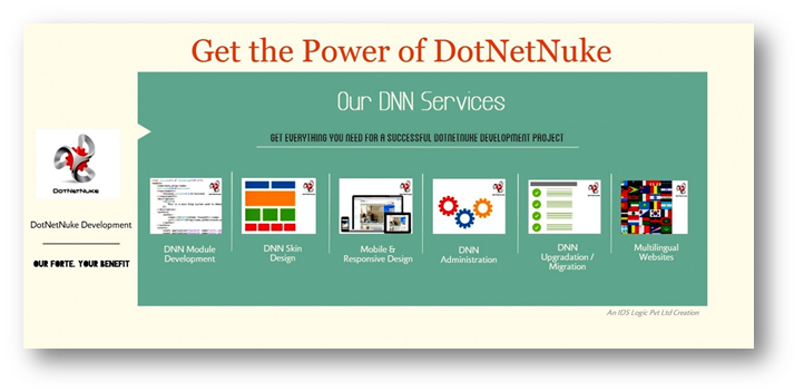Power of DNN