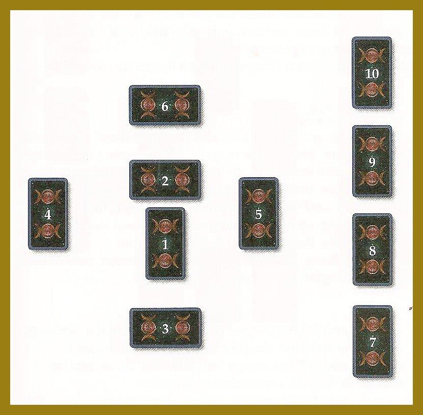 Tarot Notes: Celtic Cross With Book Of Shadows Tarot
