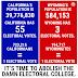 Wyoming has 2 senators on 500k people, California has 2 senators on 39m people. Stop tyranny of minority over majority