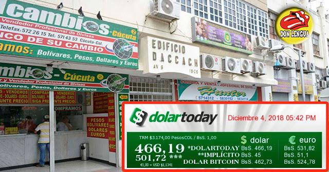 El Bolívar se devaluó hoy en un 98% - Cierran casas de cambio en Cúcuta por temor