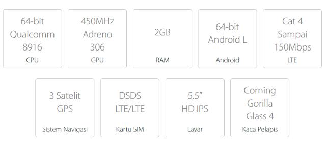 Ternyata Asus Zenfone Max ZC550KL Bisa Untuk Powerbank