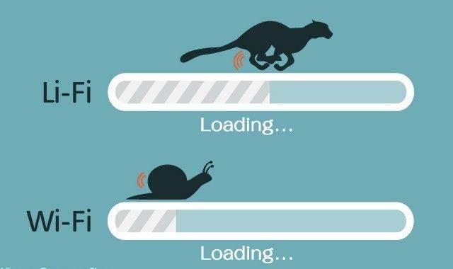 Taukah kamu Teknologi yang Bakal Geser WiFi nanti adalah Internet Kecepatan Cahaya