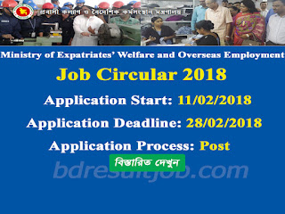 Ministry of Expatriates Welfare and Overseas Employment Job Circular 2018