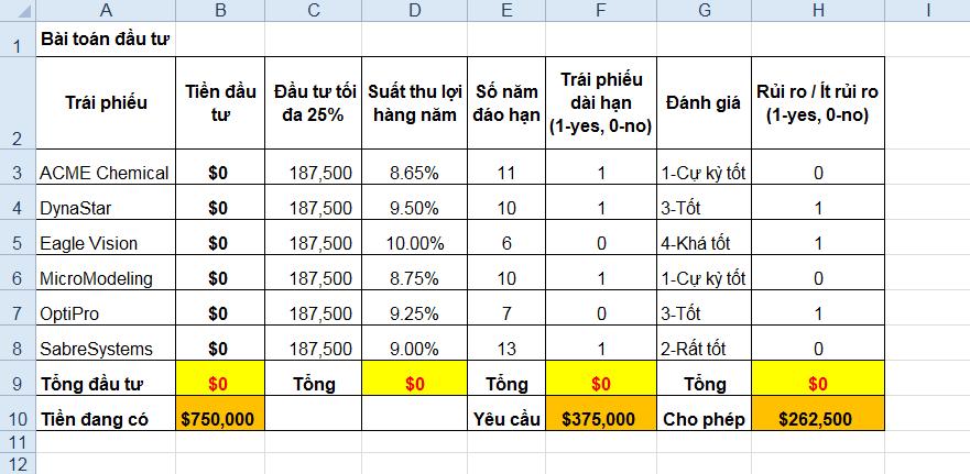 Phân tích đầu tư chứng khoán bằng Excel ~ Hành trang tri thức