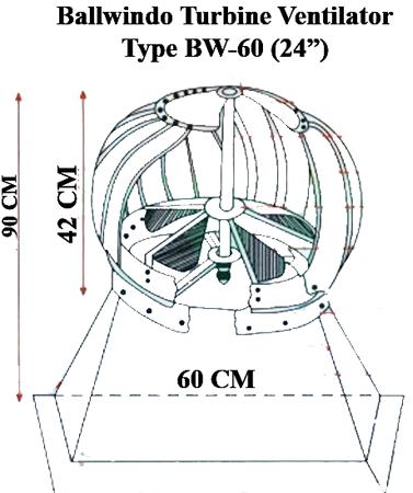Harga Turbin Ventilator Ballwindo Terbaru