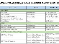 Jadwal Ujian USBN 2018 SMK SMA SMP